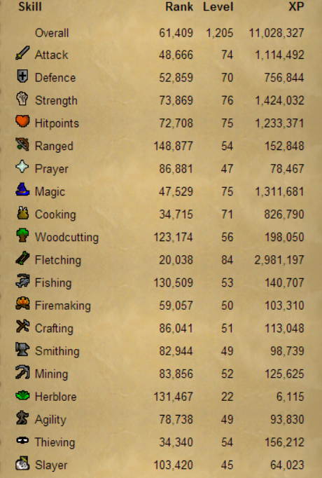 VERY GOOD OSRS Account Giveaway!